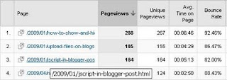 Track bounce rate for individual pages with Google Analytics