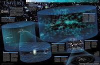 La Dimensión del Universo y el Tamaño de sus Habitantes