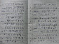 Thaischrift lernen