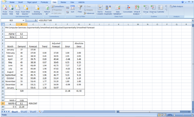 how to get the data analysis tool on excel