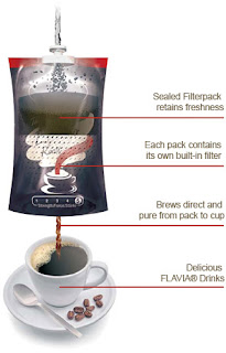 Discount Flavia Coffee; Discount Flavia Drink Packs