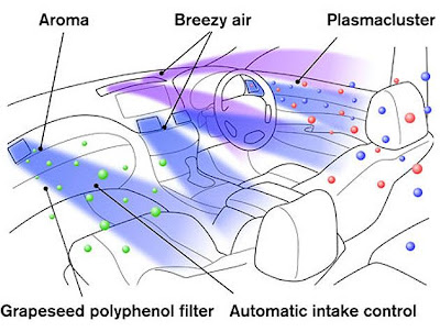 Nissan Forest AC Uses Aromatherapy To Keep The Driver Alert