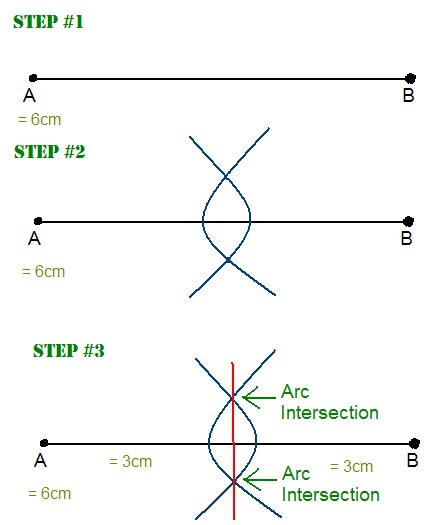 Drawing Perpendicular Lines With A Compass : How to make a perpendicular bisector