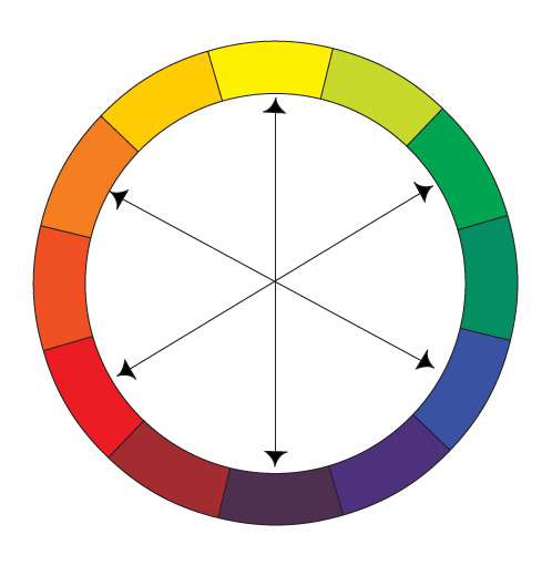 paint draw paint learn to draw basics complementary colors