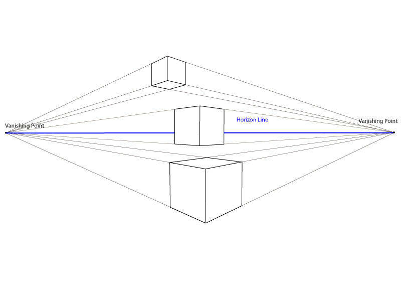 Paint Draw Paint Learn To Draw Drawing Basics Two Point Perspective - 2 point perspective drawing