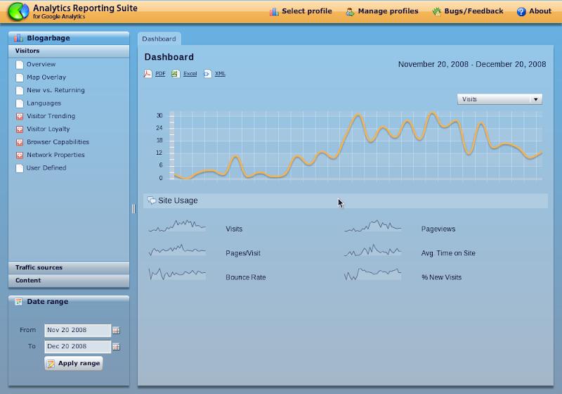 http://3.bp.blogspot.com/_CLdf4ORfzWk/SU2KTz2AvaI/AAAAAAAABro/0F4AIOUPNuA/s800/Screenshot-Analytics+Reporting+Suite+-+beta+3.2-1.png