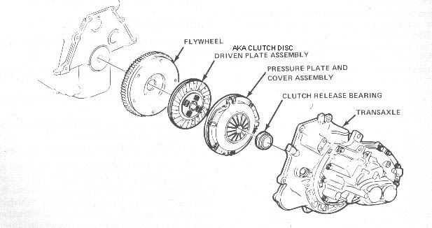 4 wheel disc ke diagram  4  free engine image for user