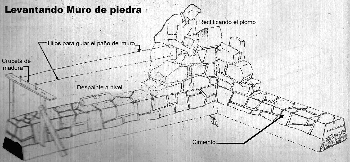 levantando muros de piedra es coveniente levantar primero las esquinas pues estas sirven de apoyo y gua a los hilos a cada piedra deber aplicarsele la - Muro De Piedra