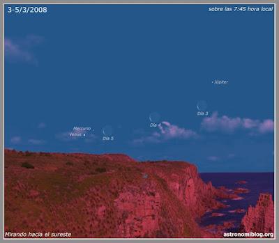 La Luna los días 3-5/3/2008