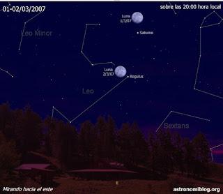 La Luna los días 1 y 2 de marzo de 2007