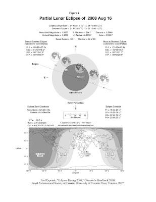 Datos del eclipse parcial de la Luna del 16/08/2008