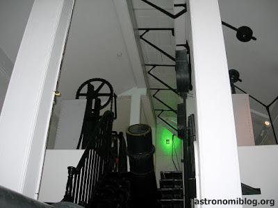 Telescopio del meridiano y meridiano cero