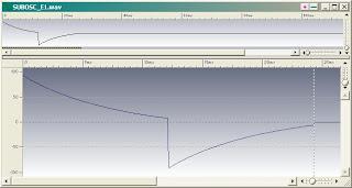 Roland SH-09 Waveform