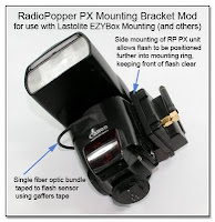 CP1026: RadioPopper PX Mounting Bracket Mod - Single Fiber Optic Bundle - (front view attached to 580EX)