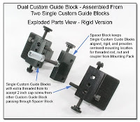 CP1033d: Dual Custom Guide Block - Assembled from Two Single Custom Guide Blocks - Assembled Parts View Rigid Version