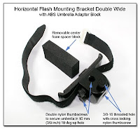 Horizontal Flash Mounting Bracket (HFMB) Double Wide with ABS Umbrella Adapter Block