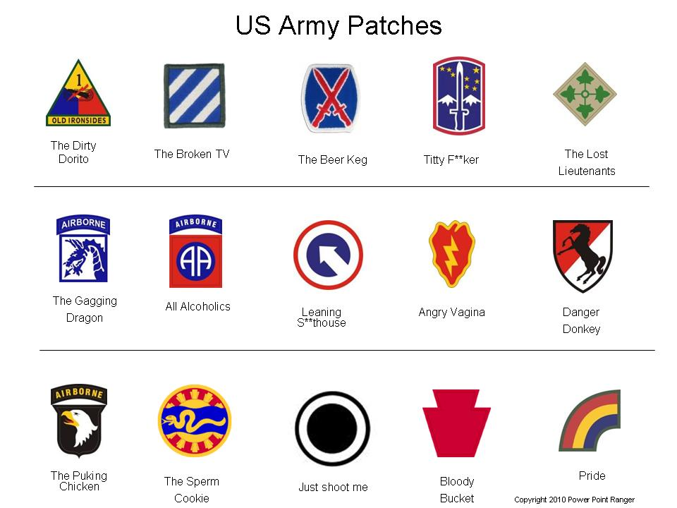 Army Patches Arm...1st Cavalry Patch Meaning