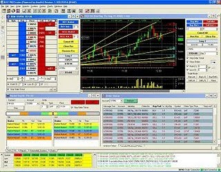 Forex Platforms ~ Forex And Currency Trading