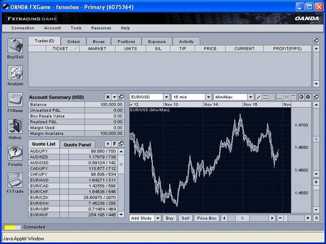 Earn a living forex trading
