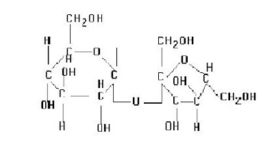 drinkfactory molarity article by steffi holt : sucrose diagram - findchart.co