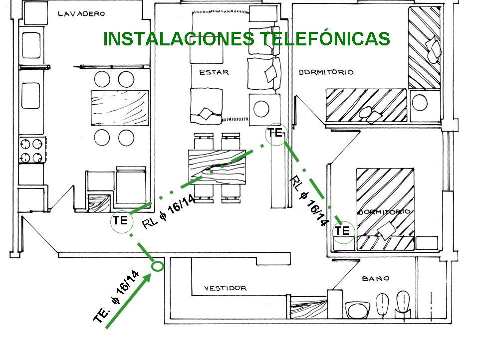 instalaciones telefono: