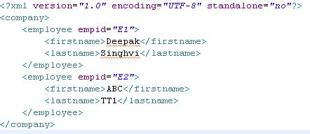 Tech Goodies Xml Writing With Java Dom Parser