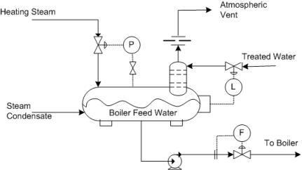 Aircoolprod further May Lam Lanh Nuoc Hitachi Chiller Hitachi besides 1 Metric further Pressure Loss Copper Pipes D 930 further Issue 41 Low Carbon Hvac Solutions. on chilled water flow control meter diagram