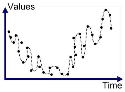 Handwritten Equation Recognition/Classification: Cross-Validation