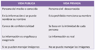 NANCYRIJILLA: DIFERENCIA ENTRE VIDA PRIVADA Y VIDA PUBLICA - photo#31