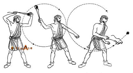 CERN, Giroscópio e a funda de David 375761208_d22986bb5b+c%25C3%25B3pia
