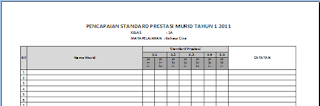 Tips, LINUS: Borang Pentaksiran KSSR BM, English, Math, Moral and all