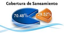 Actualmente, la cobertura de saneamiento en aguas residuales municipales ha sido elevada al 70.48%