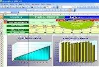 Plantilla Plan de Negocio Excel - Pack de Documentos y Modelos listos Para adaptar a Tu Idea de Negocio