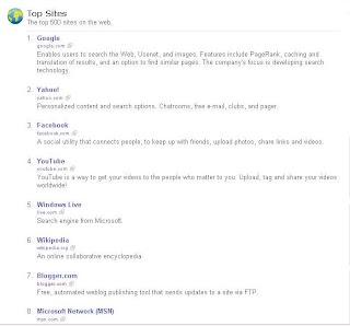 Ranking páginas más visitadas