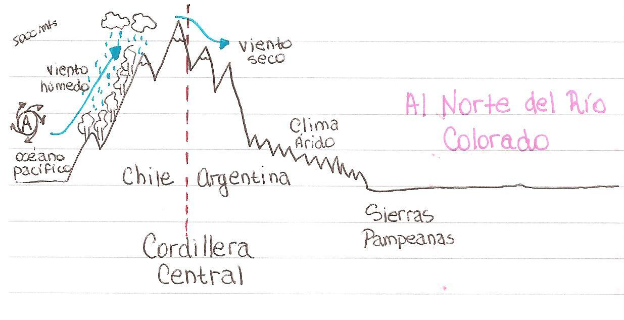 Ambientes en argentina junio 2010 for Ambientes de argentina