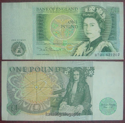 Great Britain Pound Story