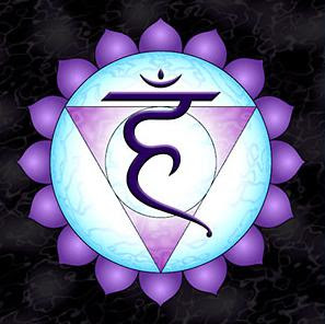 "Kinto's Yoga Blog: Vishuddha ""Throat"" Chakra"