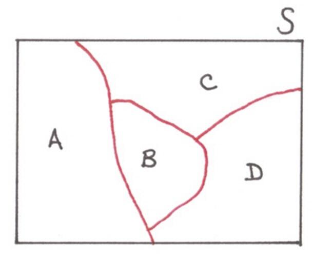 Le coin de pierre mathmatiques appliques probabilits pour diagramme de venn de quatre vnements a b c et d mutuellement exclusifs et collectivement exhaustifs ccuart Gallery