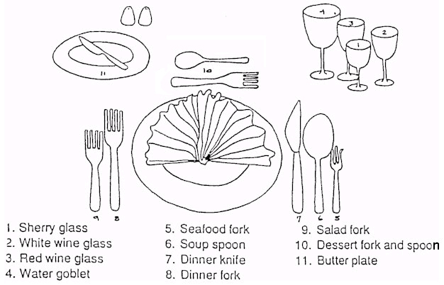 Here's a little guide to help you brush up on your table-setting skills ;)