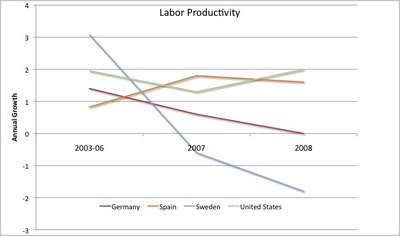 Labor+Productivity.jpg