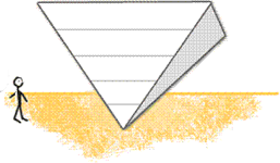 inverted pyramid essay The inverted pyramid this news writing format summarizes the most important facts at the very start of the story it may seem like an obvious idea to us.