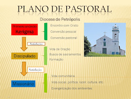 Plano Pastoral