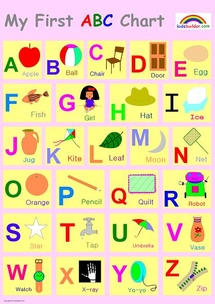 Irresistible image with alphabet chart printable pdf