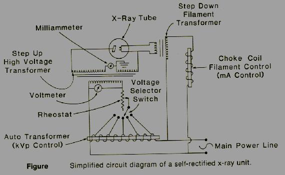 x ray filament circuit diagram basic x