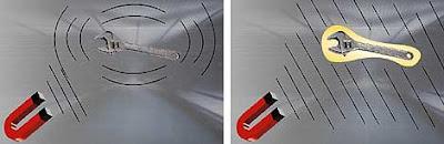 Simulación de los investigadores en la que un objeto con la capa de invisibilidad no se vería atraído por un imán pese a existir un campo magnético. UAB