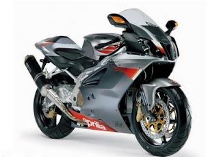 fastest bikes