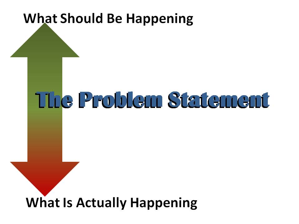 How to write the problem statement in a research paper?