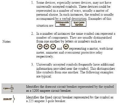 Engineering Tutorials One Line Diagrams