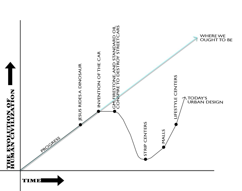 http://3.bp.blogspot.com/_D5kx0bUGx_c/SDSTr3WxsYI/AAAAAAAAAHU/VdalYlYSUzk/s1600/graph.jpg
