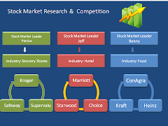 Stock Market Competition Teams